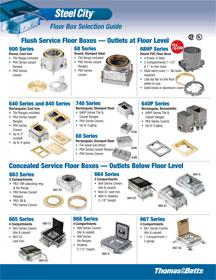 thomas & betts canada - new products - steel city floor box